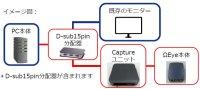 Capture ユニット-SOFIXCAN Ω Eye用オプション